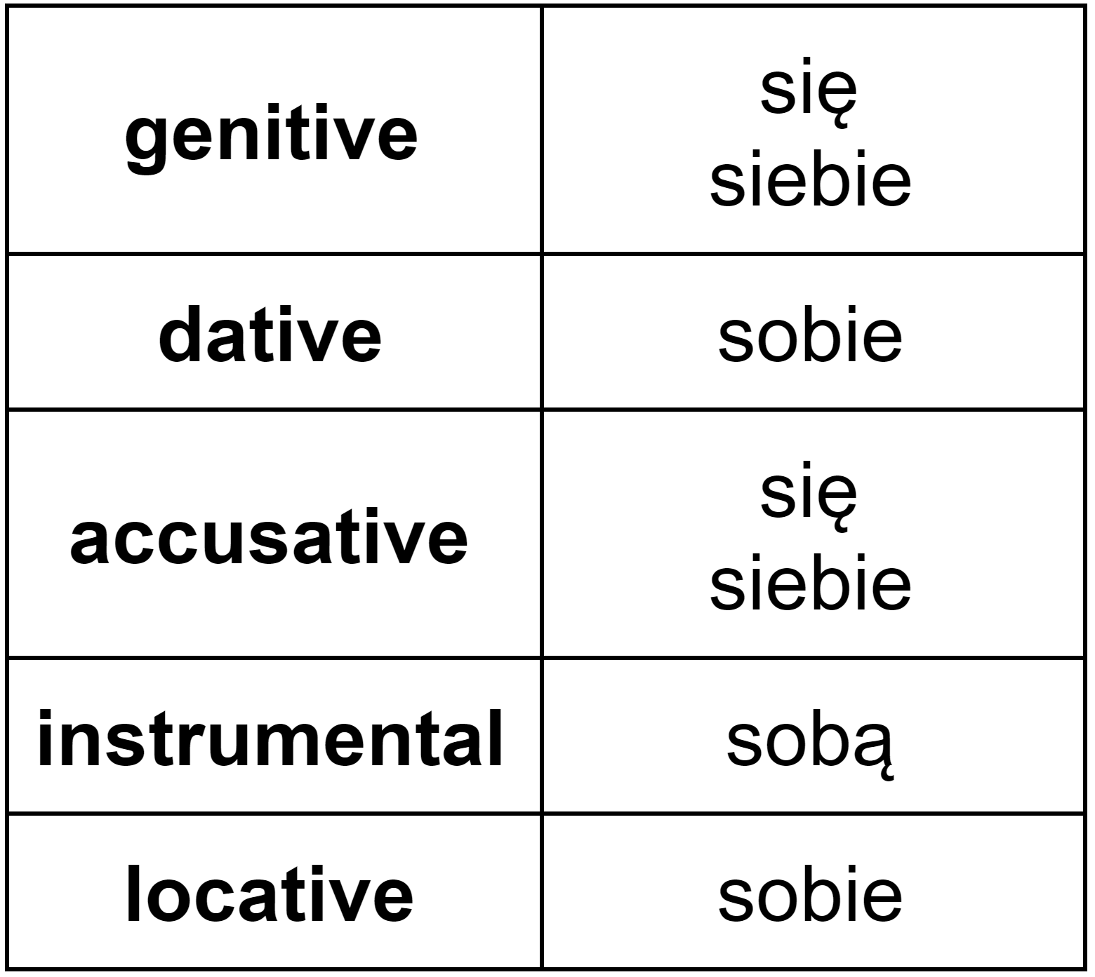 The Beginner S Guide To Polish Reflexive Pronouns And Verbs