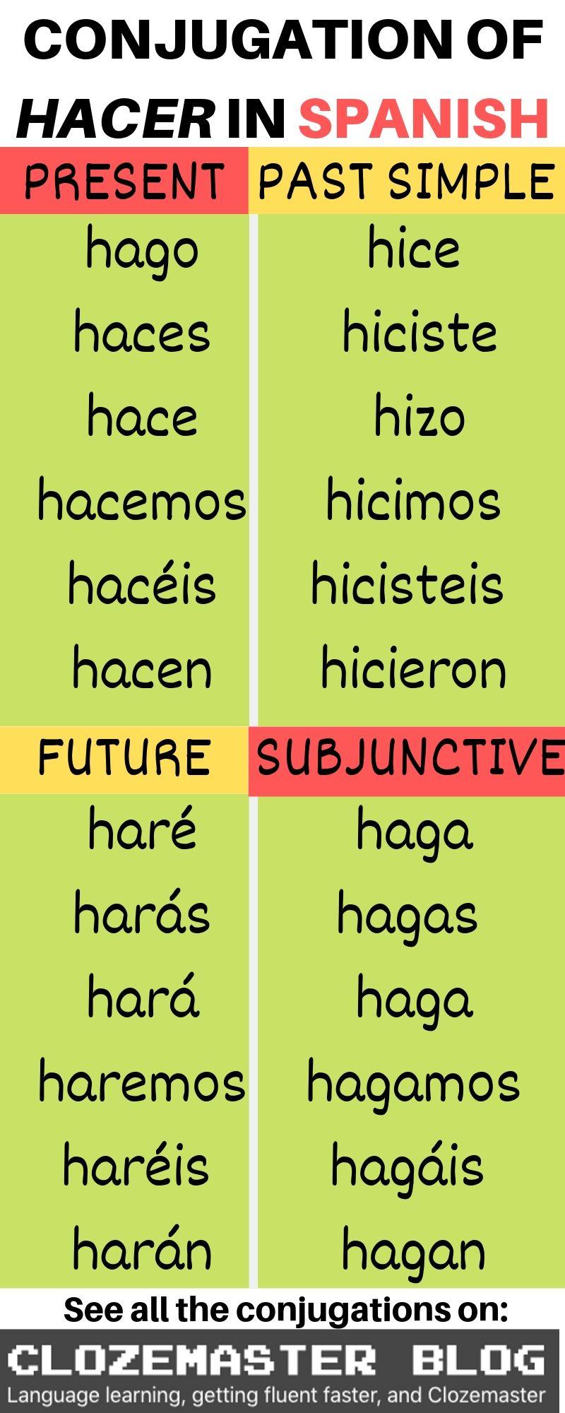 Make It Happen Hacer Conjugation In Spanish